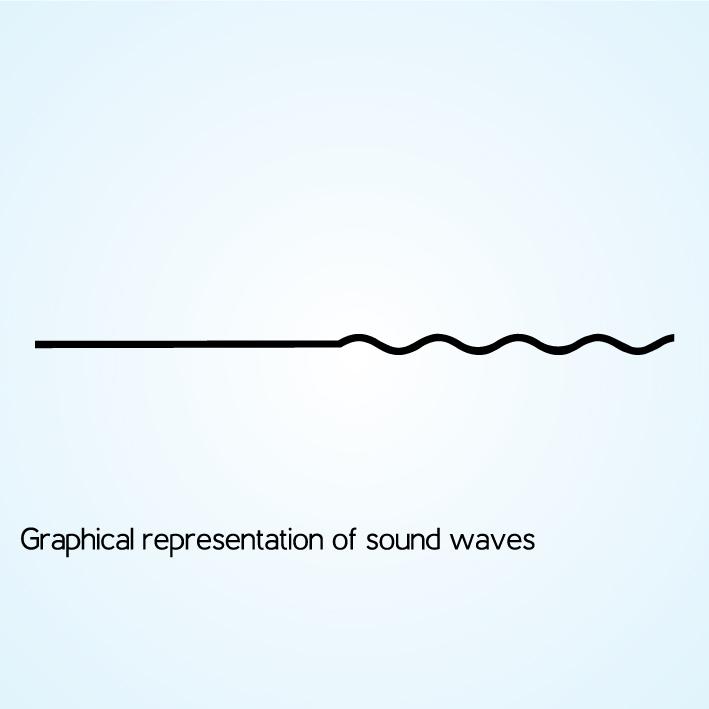 Abrignani Apparecchi Acustici - Sound Wave